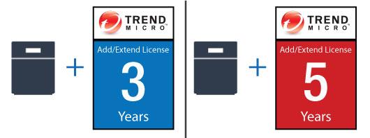 Trend Micro NAS Security Subscription   Buffalo Americas