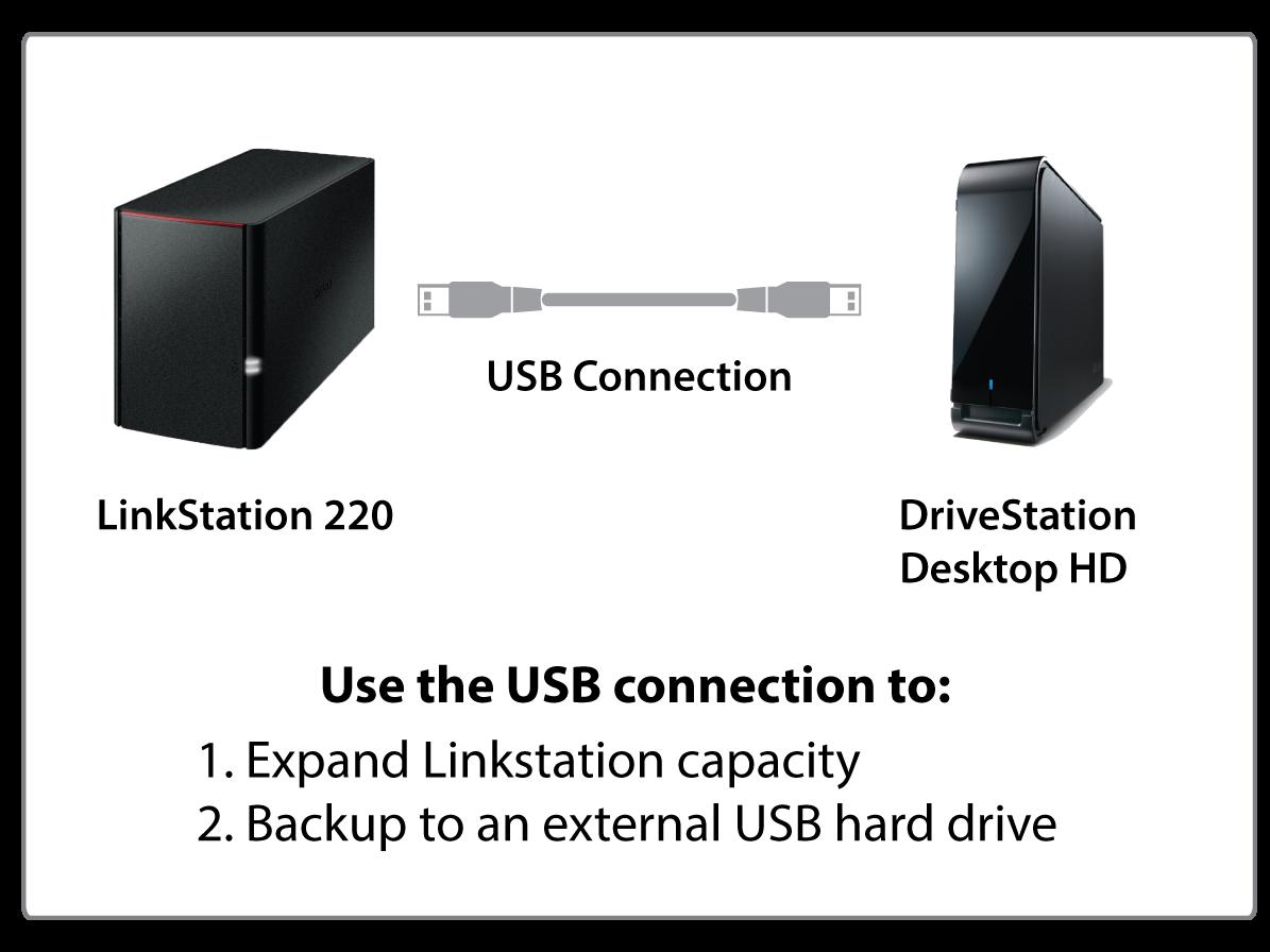 LinkStation™ 200 Series | Buffalo Americas