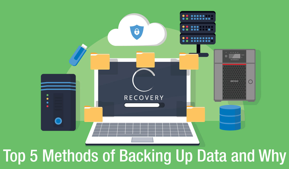 server backup services Malaysia